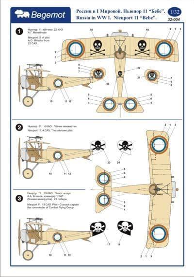 Begemot Decals 1/32 Nieuport N.11 'Bebe' Russia in WWI # 32004
