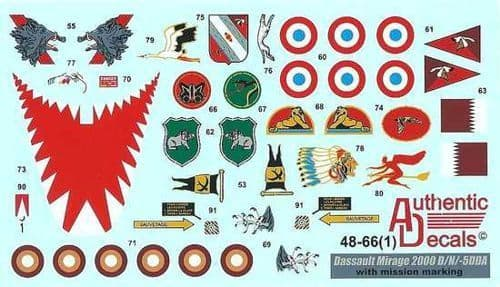 Authentic Decals 1/48 Mirage 2000D/N/-5DDA with Mission Marking # 4866