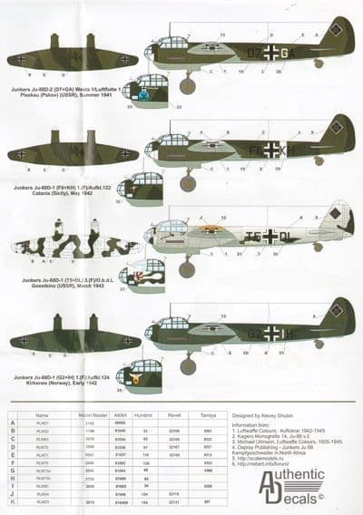 Authentic Decals 1/72 Junkers Ju-88D # 7246