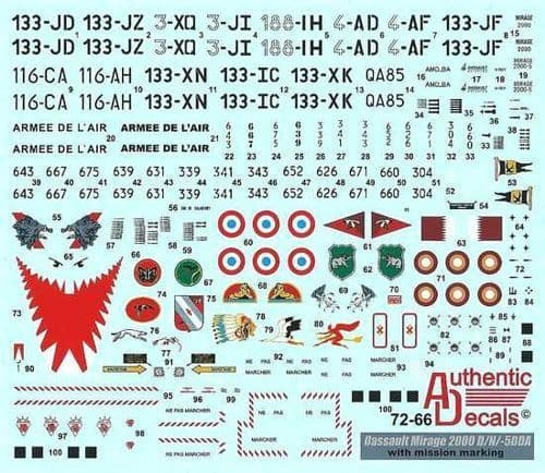 Authentic Decals 1/72 Mirage 2000D/N/-5DDA w/ mission marking #