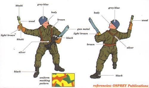 History Wars (by Aires) 1/48 German Paratrooper with FG-42 # 48002